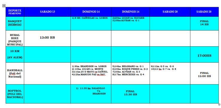 130410 Cronograma Cuenca 2