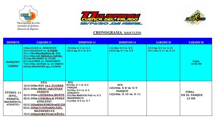 130410 Cronograma Cuenca 4