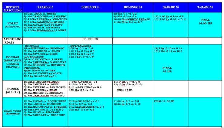 130410 Cronograma Cuenca 5