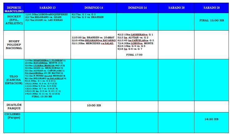 130410 Cronograma Cuenca 6