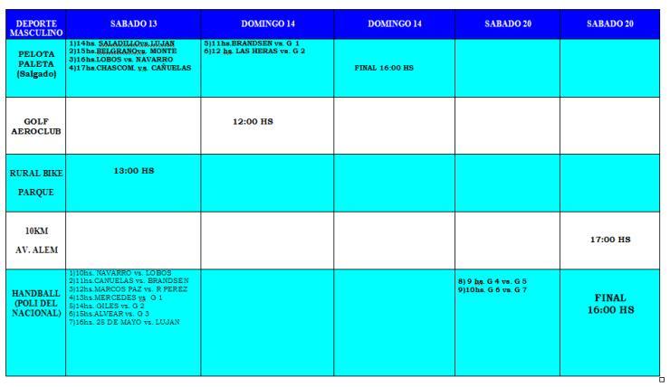 130410 Cronograma Cuenca 7