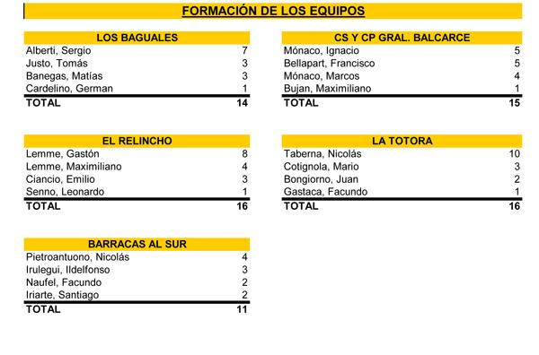 130822 Copa de Pato Municipalidad de Saladillo1